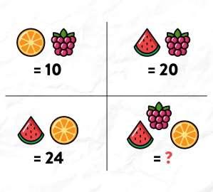 Problemă de aritmetică cu probleme pentru 9 din 10 oameni