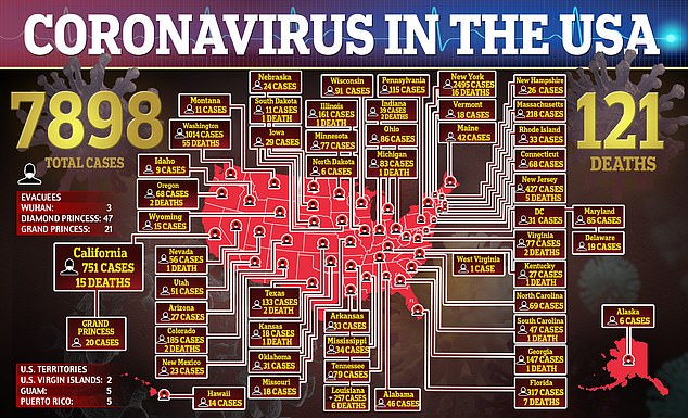 Cazuri CORONAVIRUS Statele Unite