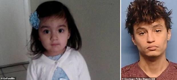 Fetiță de patru ani ucisă cu bestialitate dintr-un motiv minor